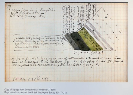 George Maw's notebook